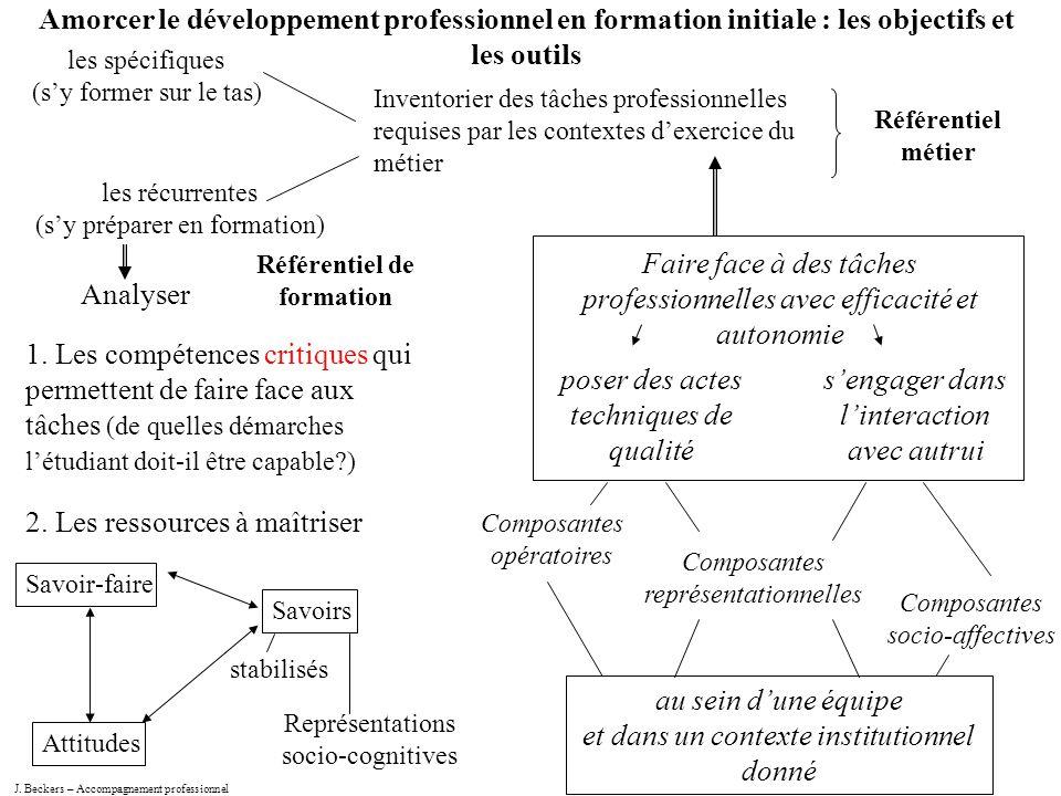 Inventorier des tâches professionnelles requises par les contextes d'exercice du métier les spécifiques (s'y former sur le tas) les récurrentes (s'y p