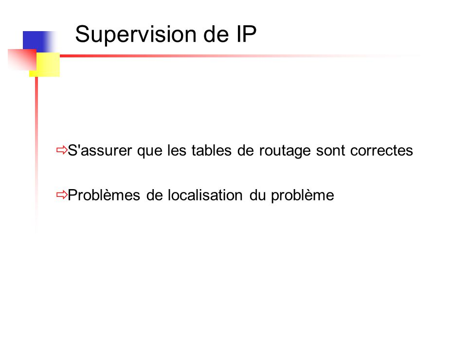 Supervision de IP  S'assurer que les tables de routage sont correctes  Problèmes de localisation du problème