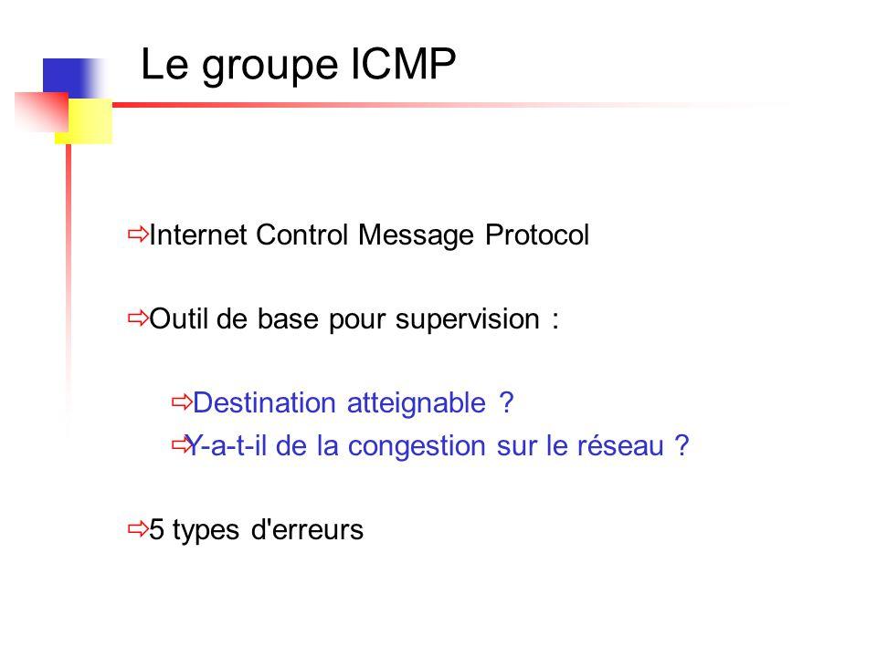 Le groupe ICMP  Internet Control Message Protocol  Outil de base pour supervision :  Destination atteignable ?  Y-a-t-il de la congestion sur le r