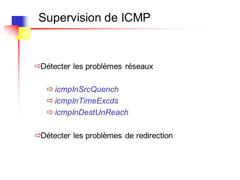 Supervision de ICMP  Détecter les problèmes réseaux  icmpInSrcQuench  icmpInTimeExcds  icmpInDestUnReach  Détecter les problèmes de redirection
