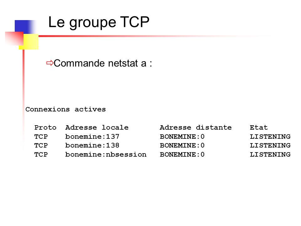 Le groupe TCP Connexions actives Proto Adresse locale Adresse distante Etat TCP bonemine:137 BONEMINE:0 LISTENING TCP bonemine:138 BONEMINE:0 LISTENIN