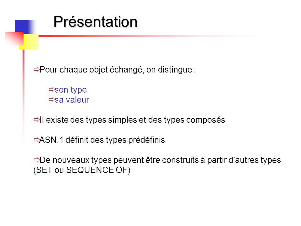 Présentation  Pour chaque objet échangé, on distingue :  son type  sa valeur  Il existe des types simples et des types composés  ASN.1 définit de