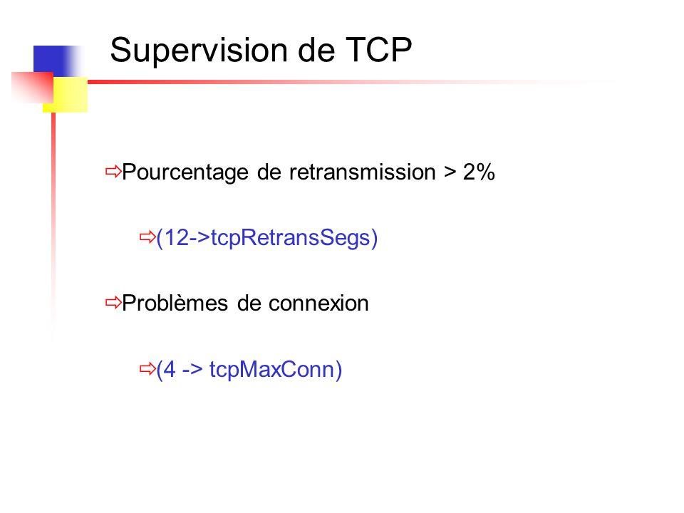 Supervision de TCP  Pourcentage de retransmission > 2%  (12->tcpRetransSegs)  Problèmes de connexion  (4 -> tcpMaxConn)