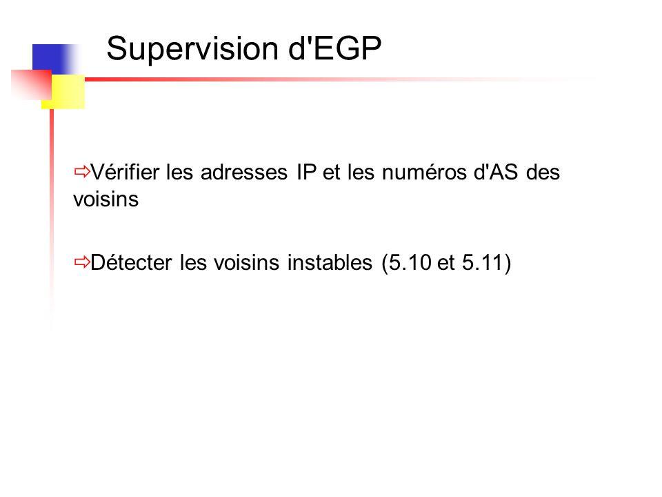 Supervision d'EGP  Vérifier les adresses IP et les numéros d'AS des voisins  Détecter les voisins instables (5.10 et 5.11)