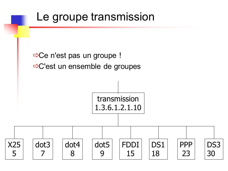 Le groupe transmission X25 5 dot4 8 FDDI 15 DS1 18 dot3 7 dot5 9 PPP 23 DS3 30 transmission 1.3.6.1.2.1.10  Ce n'est pas un groupe !  C'est un ensem