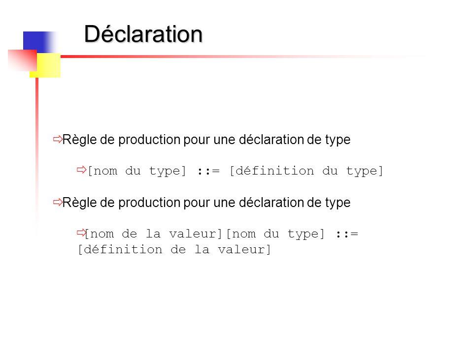 Déclaration  Règle de production pour une déclaration de type  [nom du type] ::= [définition du type]  Règle de production pour une déclaration de