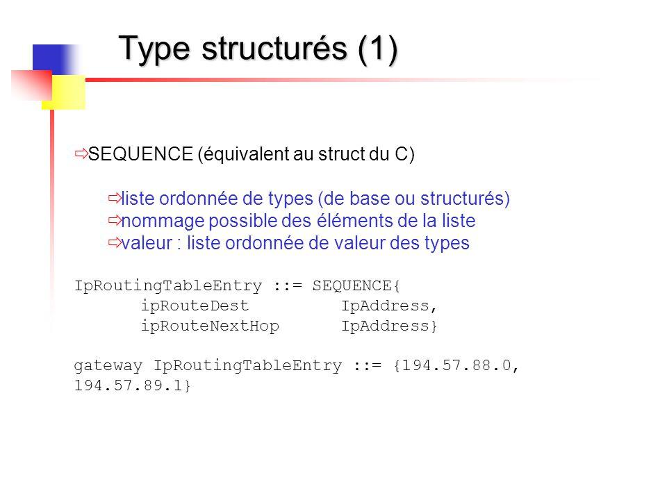 Type structurés (1)  SEQUENCE (équivalent au struct du C)  liste ordonnée de types (de base ou structurés)  nommage possible des éléments de la lis