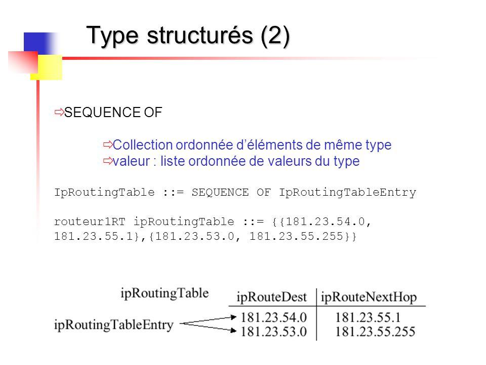 Type structurés (2)  SEQUENCE OF  Collection ordonnée d'éléments de même type  valeur : liste ordonnée de valeurs du type IpRoutingTable ::= SEQUEN