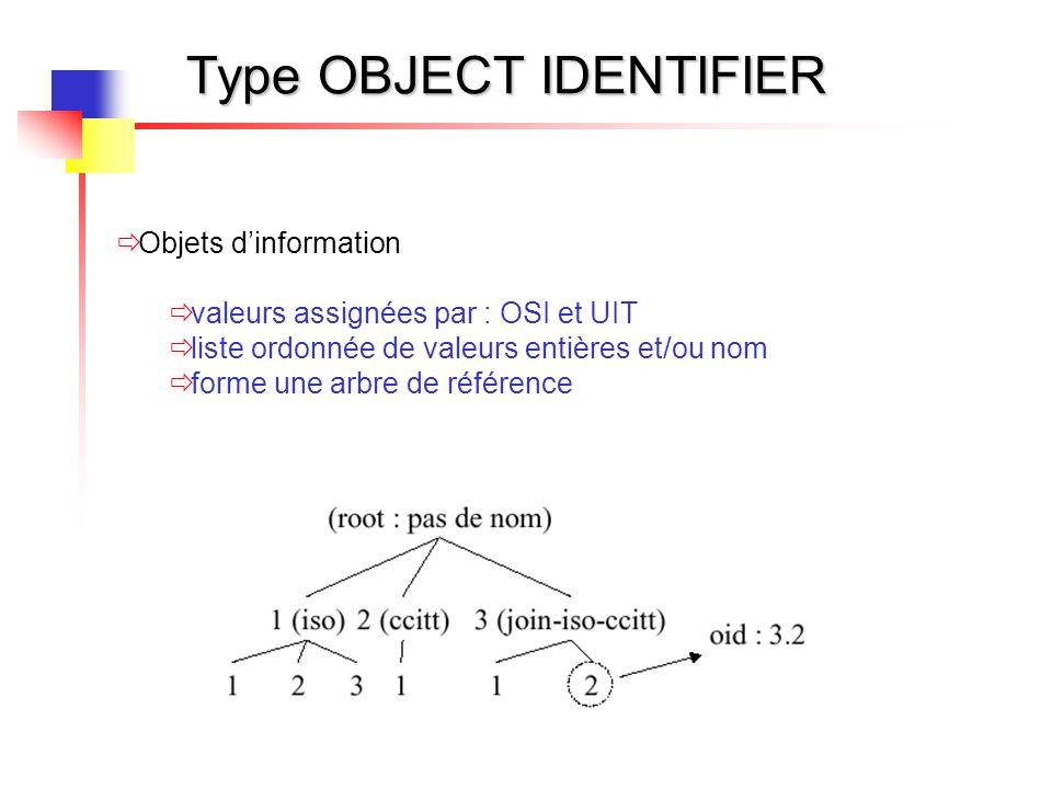 Type OBJECT IDENTIFIER  Objets d'information  valeurs assignées par : OSI et UIT  liste ordonnée de valeurs entières et/ou nom  forme une arbre de