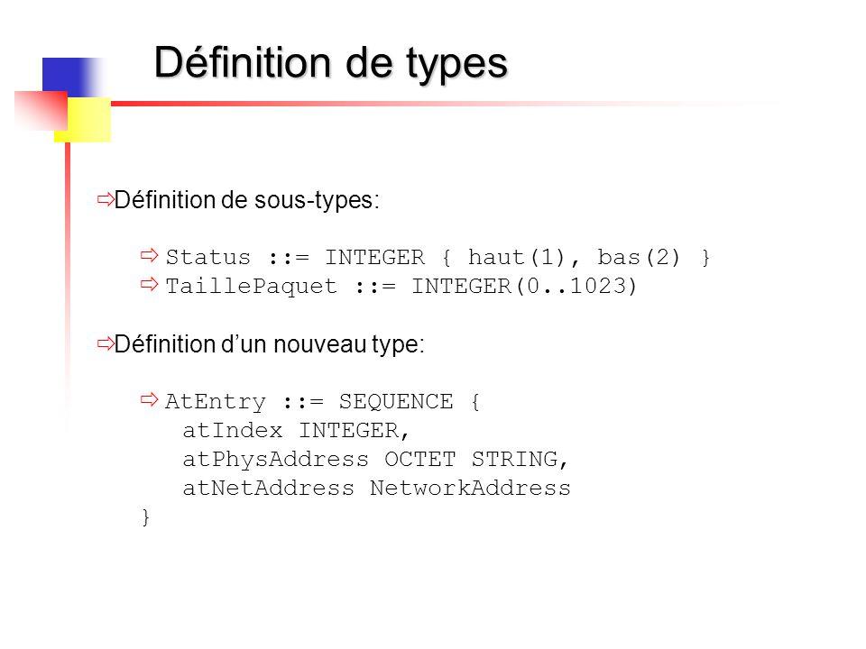 Définition de types  Définition de sous-types:  Status ::= INTEGER { haut(1), bas(2) }  TaillePaquet ::= INTEGER(0..1023)  Définition d'un nouveau