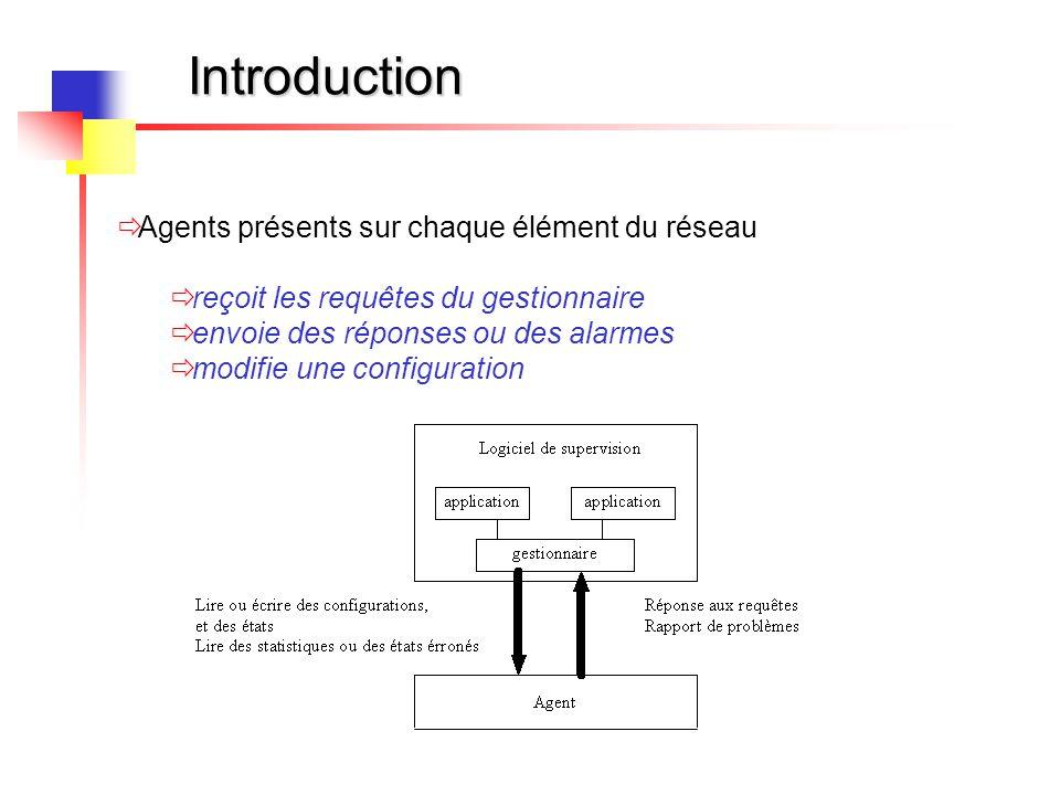 Introduction  Agents présents sur chaque élément du réseau  reçoit les requêtes du gestionnaire  envoie des réponses ou des alarmes  modifie une c