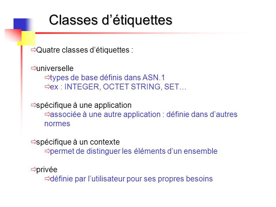 Classes d'étiquettes  Quatre classes d'étiquettes :  universelle  types de base définis dans ASN.1  ex : INTEGER, OCTET STRING, SET…  spécifique
