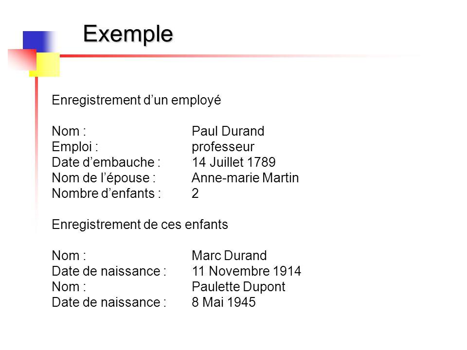 Exemple Enregistrement d'un employé Nom :Paul Durand Emploi :professeur Date d'embauche :14 Juillet 1789 Nom de l'épouse :Anne-marie Martin Nombre d'e