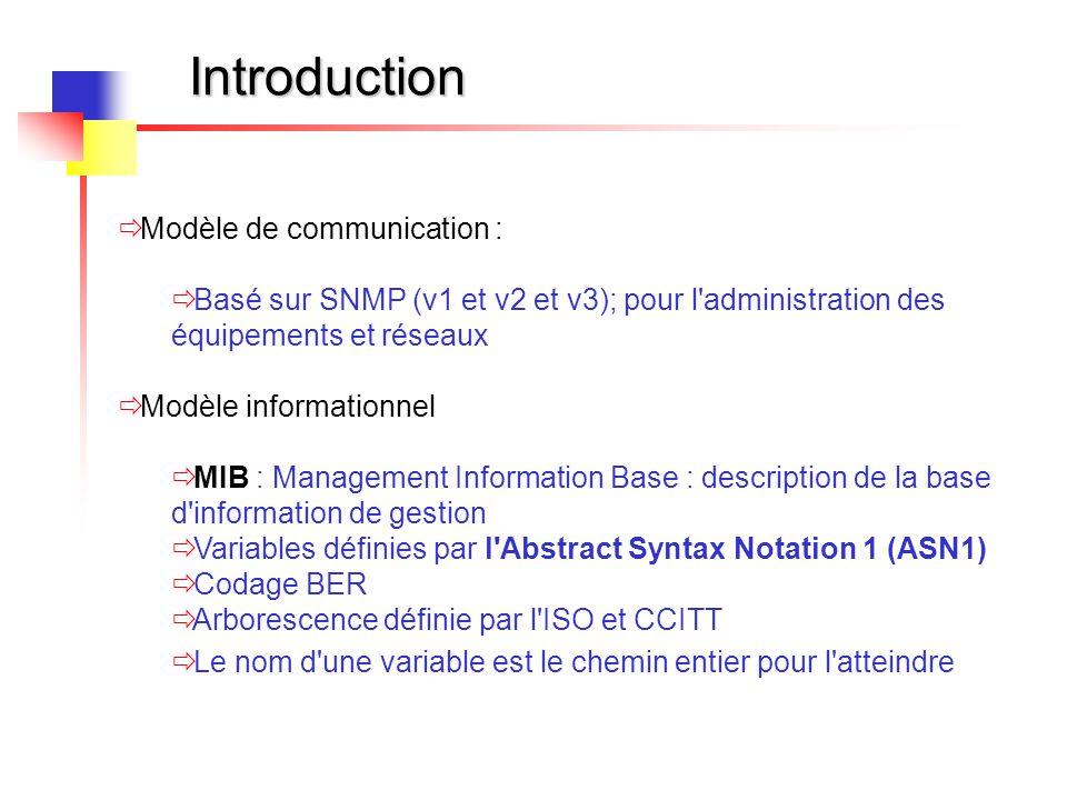 Introduction  Modèle de communication :  Basé sur SNMP (v1 et v2 et v3); pour l'administration des équipements et réseaux  Modèle informationnel 