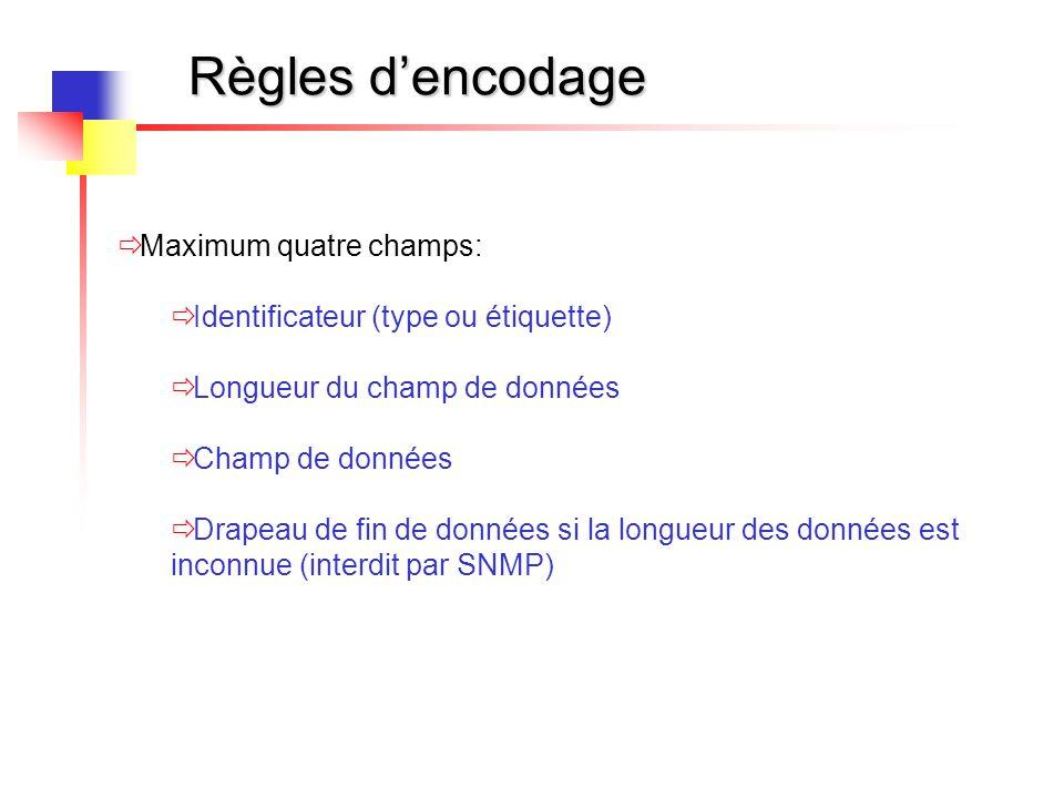 Règles d'encodage  Maximum quatre champs:  Identificateur (type ou étiquette)  Longueur du champ de données  Champ de données  Drapeau de fin de