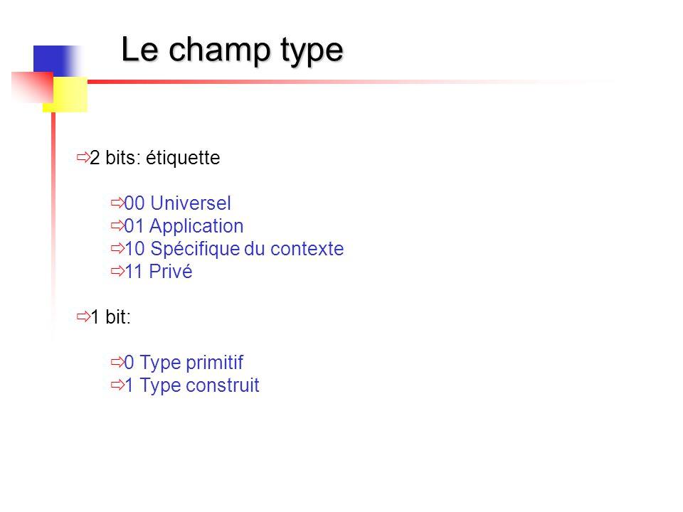 Le champ type  2 bits: étiquette  00 Universel  01 Application  10 Spécifique du contexte  11 Privé  1 bit:  0 Type primitif  1 Type construit