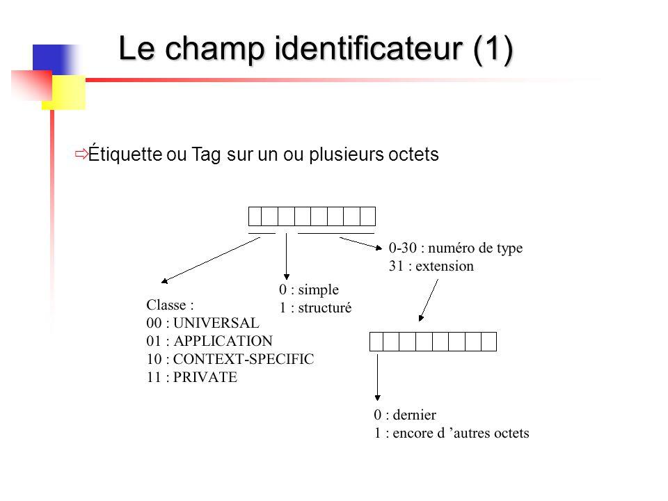 Le champ identificateur (1)  Étiquette ou Tag sur un ou plusieurs octets