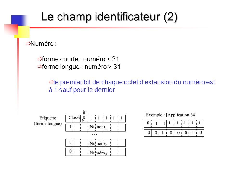 Le champ identificateur (2)  Numéro :  forme courte : numéro < 31  forme longue : numéro > 31  le premier bit de chaque octet d'extension du numér