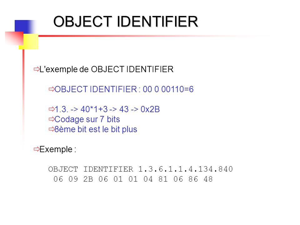 OBJECT IDENTIFIER  L'exemple de OBJECT IDENTIFIER  OBJECT IDENTIFIER : 00 0 00110=6  1.3. -> 40*1+3 -> 43 -> 0x2B  Codage sur 7 bits  8ème bit es