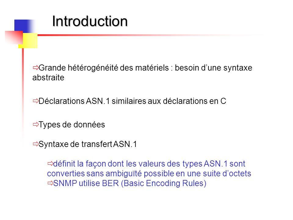 Introduction ð ð Grande hétérogénéité des matériels : besoin d'une syntaxe abstraite ð Déclarations ASN.1 similaires aux déclarations en C ð Types de