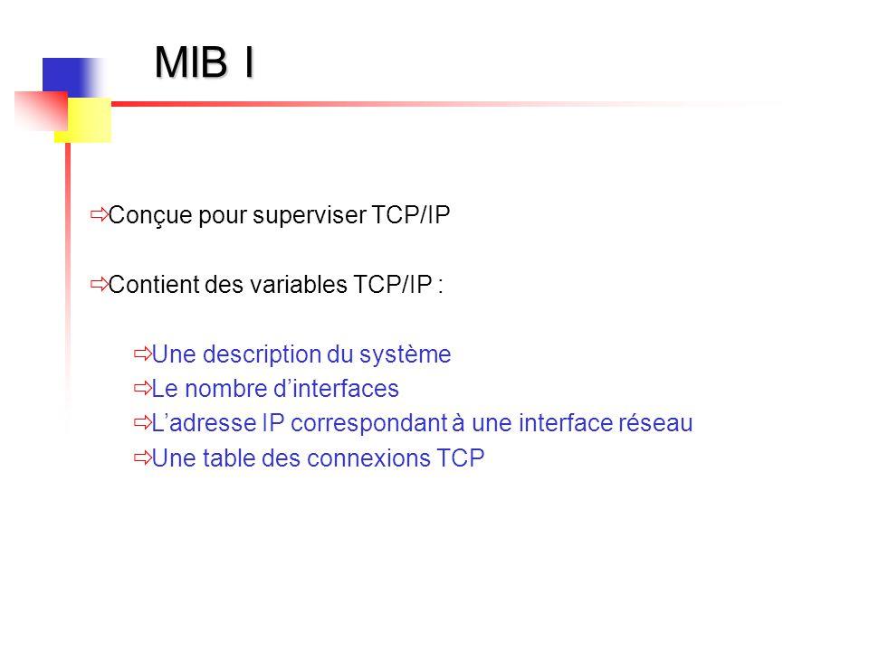 MIB I ð Conçue pour superviser TCP/IP ð Contient des variables TCP/IP : ð Une description du système ð Le nombre d'interfaces ð L'adresse IP correspon