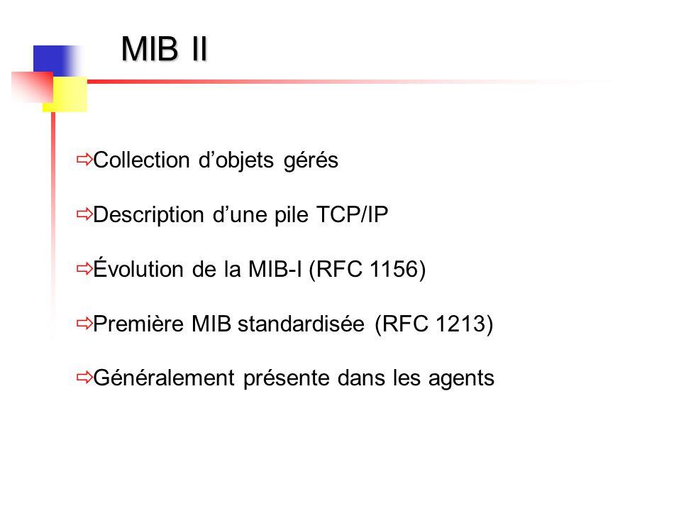 MIB II  Collection d'objets gérés  Description d'une pile TCP/IP  Évolution de la MIB-I (RFC 1156)  Première MIB standardisée (RFC 1213)  Général