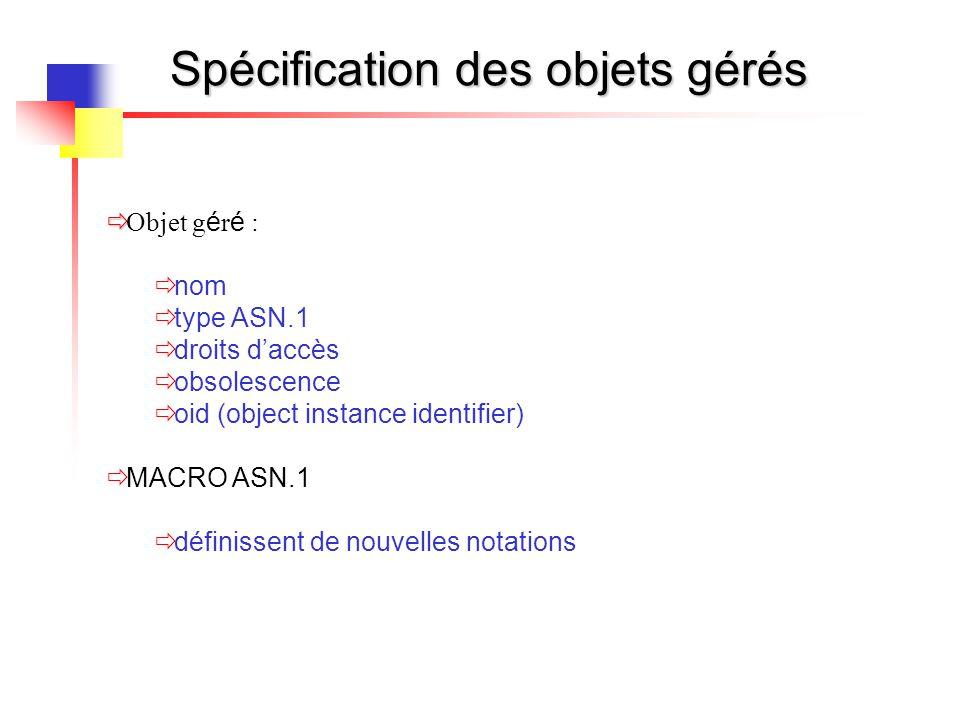 Spécification des objets gérés   Objet g é r é :  nom  type ASN.1  droits d'accès  obsolescence  oid (object instance identifier)  MACRO ASN.1