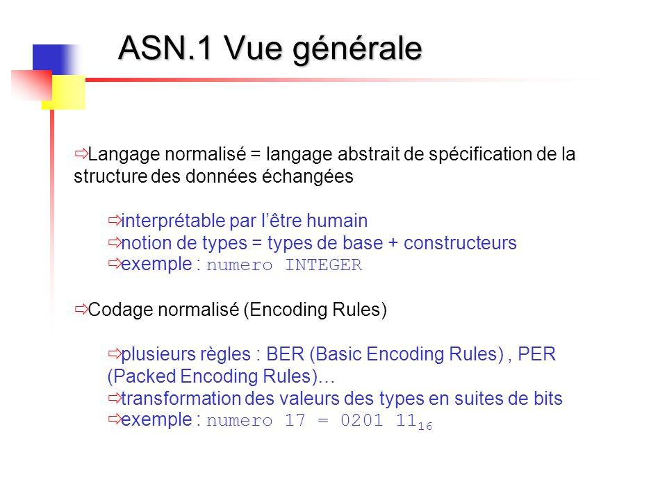 ASN.1 Vue générale  Langage normalisé = langage abstrait de spécification de la structure des données échangées  interprétable par l'être humain  n