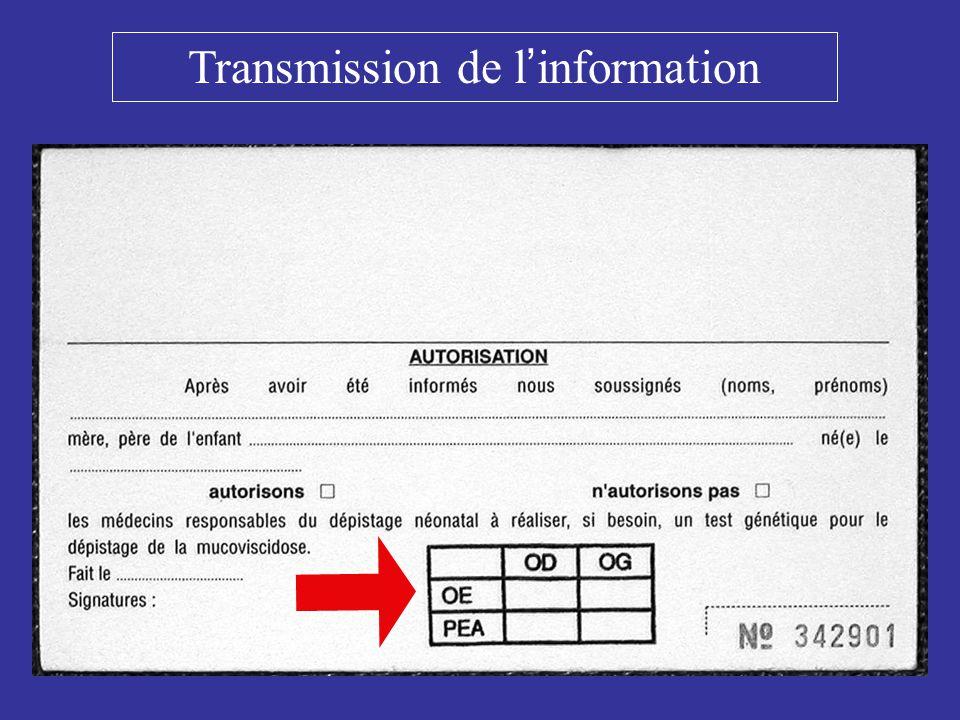 Transmission de l ' information