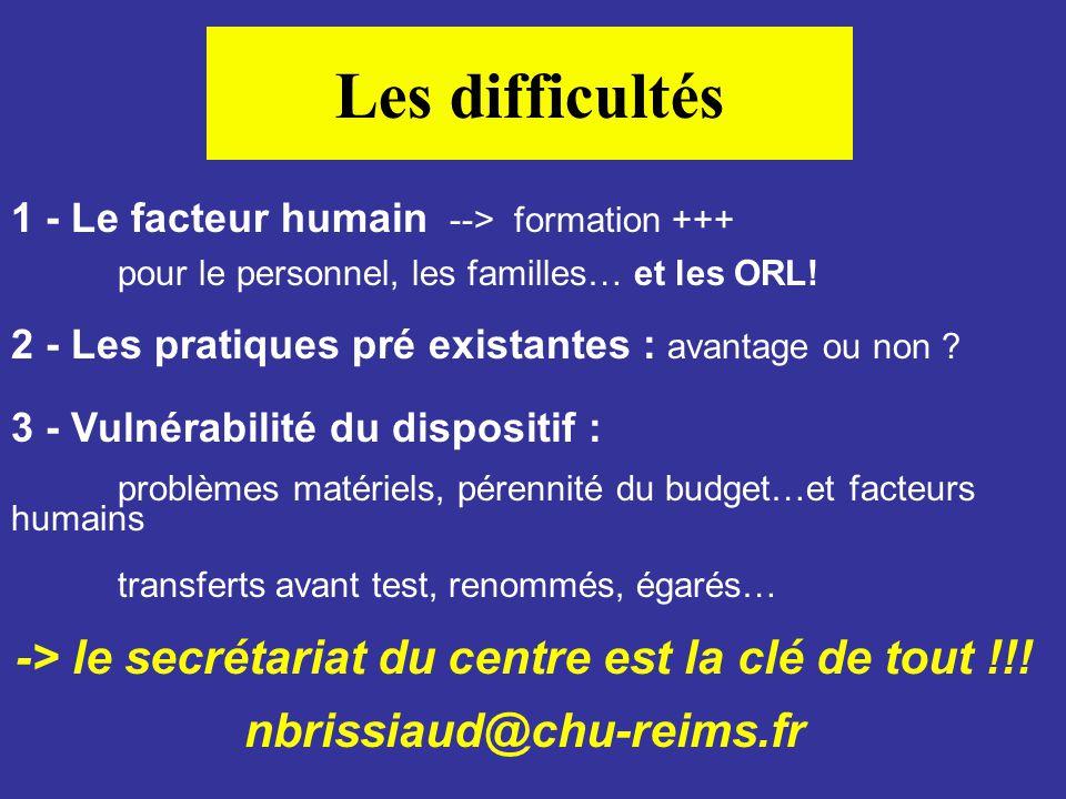 Les difficultés 1 - Le facteur humain --> formation +++ pour le personnel, les familles… et les ORL! 2 - Les pratiques pré existantes : avantage ou no