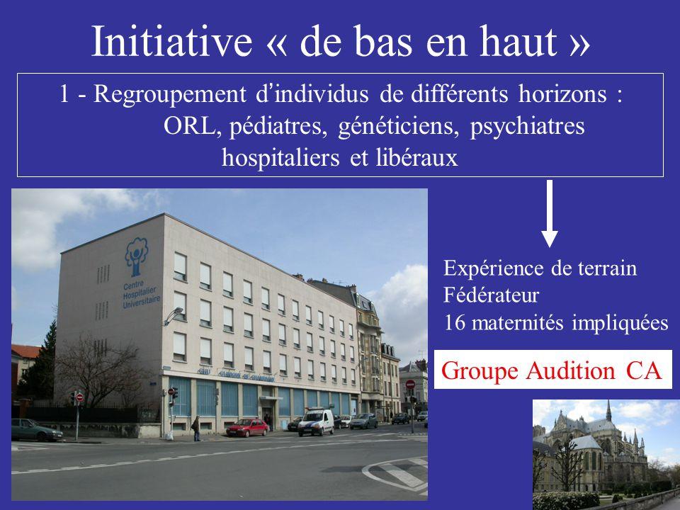 Initiative « de bas en haut » 1 - Regroupement d ' individus de différents horizons : ORL, pédiatres, généticiens, psychiatres hospitaliers et libérau