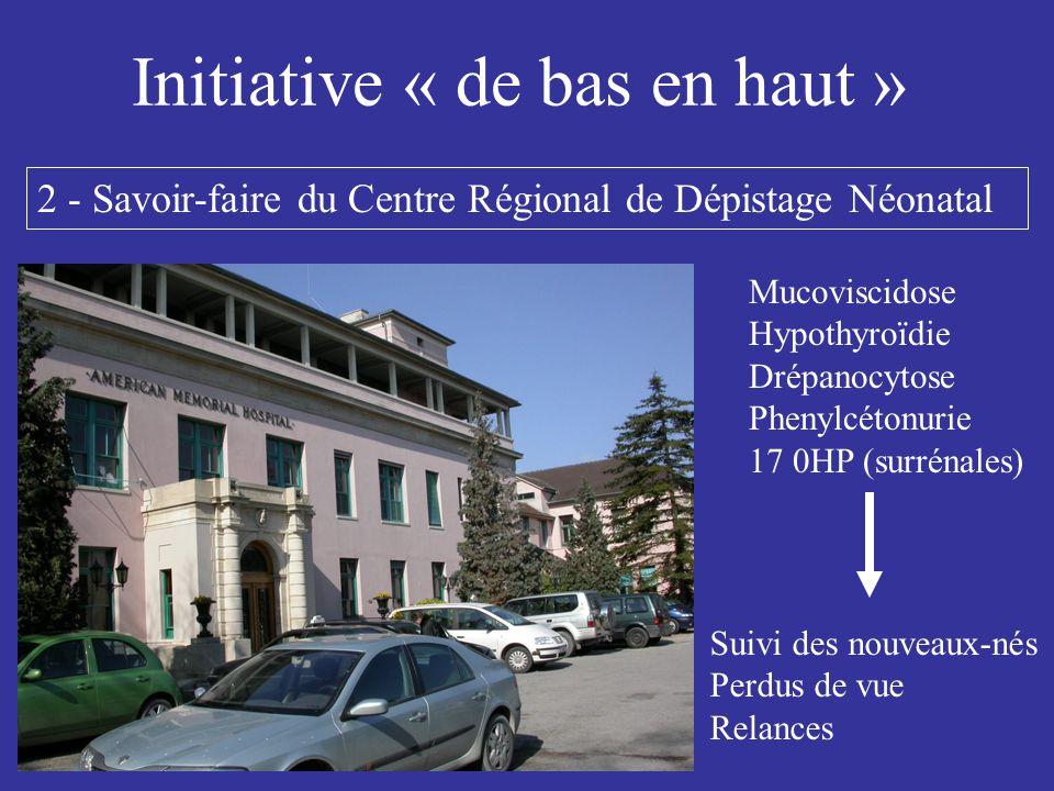 Initiative « de bas en haut » 2 - Savoir-faire du Centre Régional de Dépistage Néonatal Suivi des nouveaux-nés Perdus de vue Relances Mucoviscidose Hy