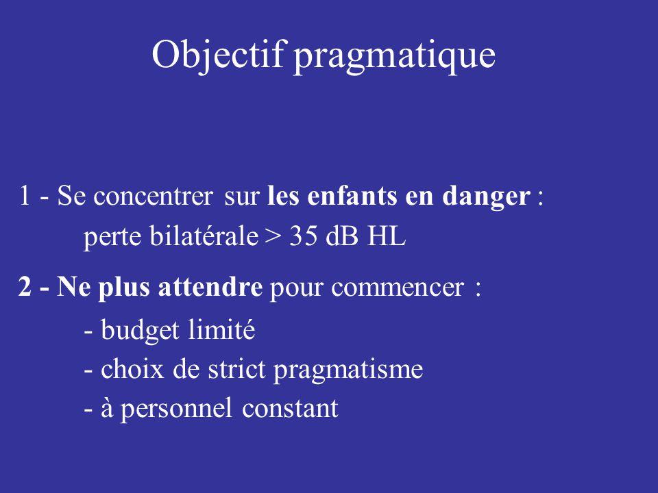 Objectif pragmatique 1 - Se concentrer sur les enfants en danger : perte bilatérale > 35 dB HL 2 - Ne plus attendre pour commencer : - budget limité -