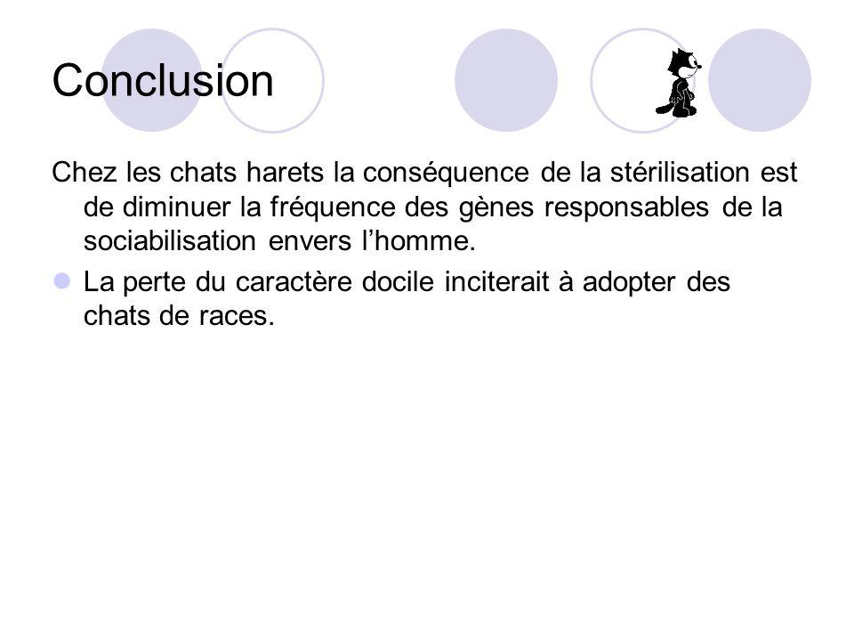 Conclusion Chez les chats harets la conséquence de la stérilisation est de diminuer la fréquence des gènes responsables de la sociabilisation envers l'homme.