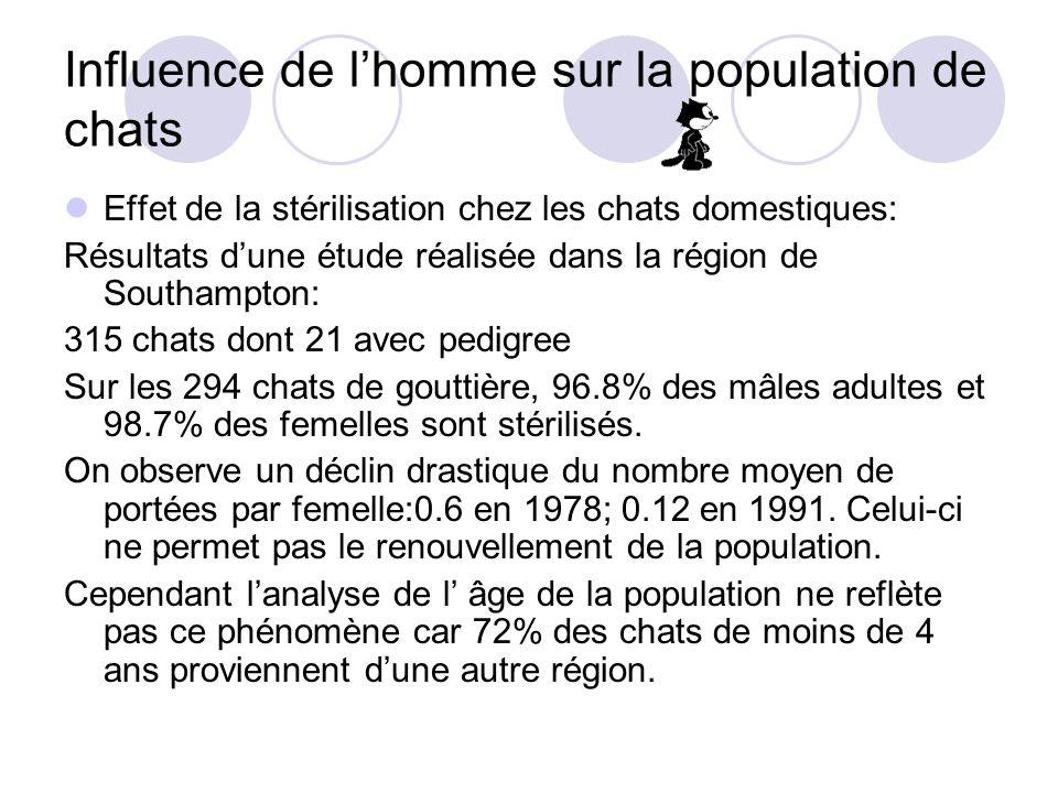 Influence de l'homme sur la population de chats  Effet de la stérilisation chez les chats domestiques: Résultats d'une étude réalisée dans la région de Southampton: 315 chats dont 21 avec pedigree Sur les 294 chats de gouttière, 96.8% des mâles adultes et 98.7% des femelles sont stérilisés.