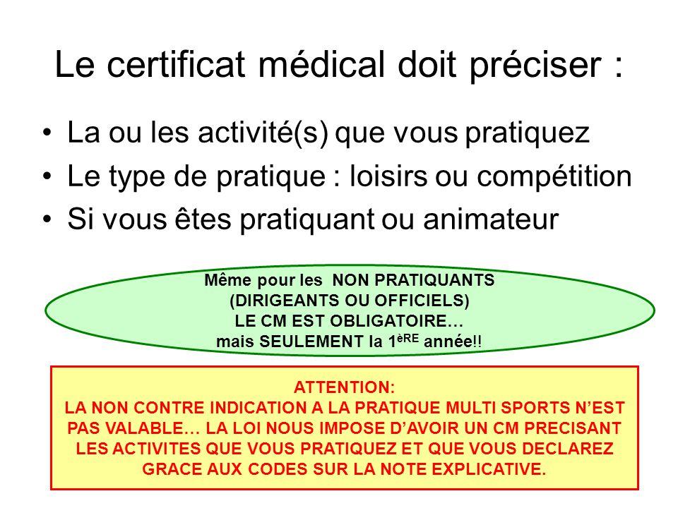 Le certificat médical doit préciser : •La ou les activité(s) que vous pratiquez •Le type de pratique : loisirs ou compétition •Si vous êtes pratiquant ou animateur ATTENTION: LA NON CONTRE INDICATION A LA PRATIQUE MULTI SPORTS N'EST PAS VALABLE… LA LOI NOUS IMPOSE D'AVOIR UN CM PRECISANT LES ACTIVITES QUE VOUS PRATIQUEZ ET QUE VOUS DECLAREZ GRACE AUX CODES SUR LA NOTE EXPLICATIVE.
