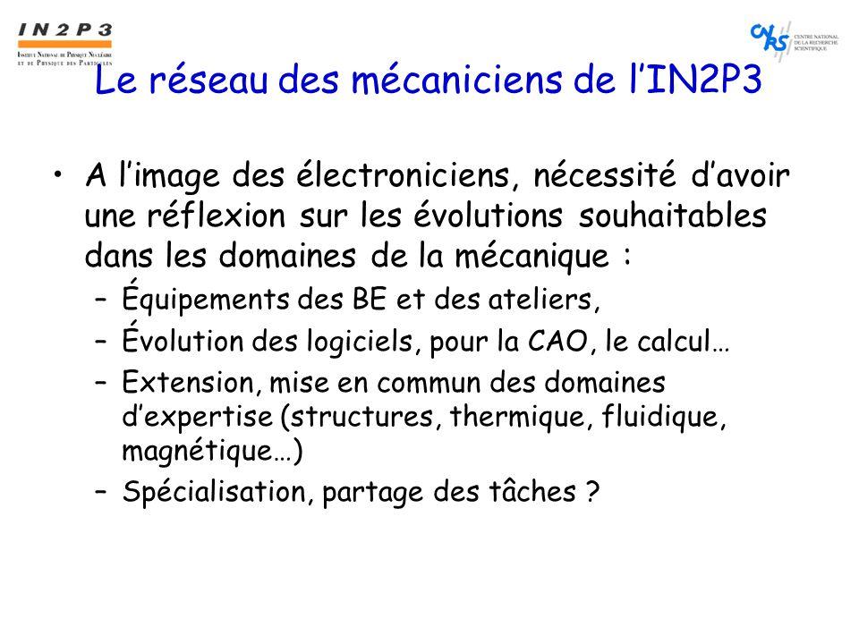 Le réseau des mécaniciens de l'IN2P3 •A l'image des électroniciens, nécessité d'avoir une réflexion sur les évolutions souhaitables dans les domaines de la mécanique : –Équipements des BE et des ateliers, –Évolution des logiciels, pour la CAO, le calcul… –Extension, mise en commun des domaines d'expertise (structures, thermique, fluidique, magnétique…) –Spécialisation, partage des tâches