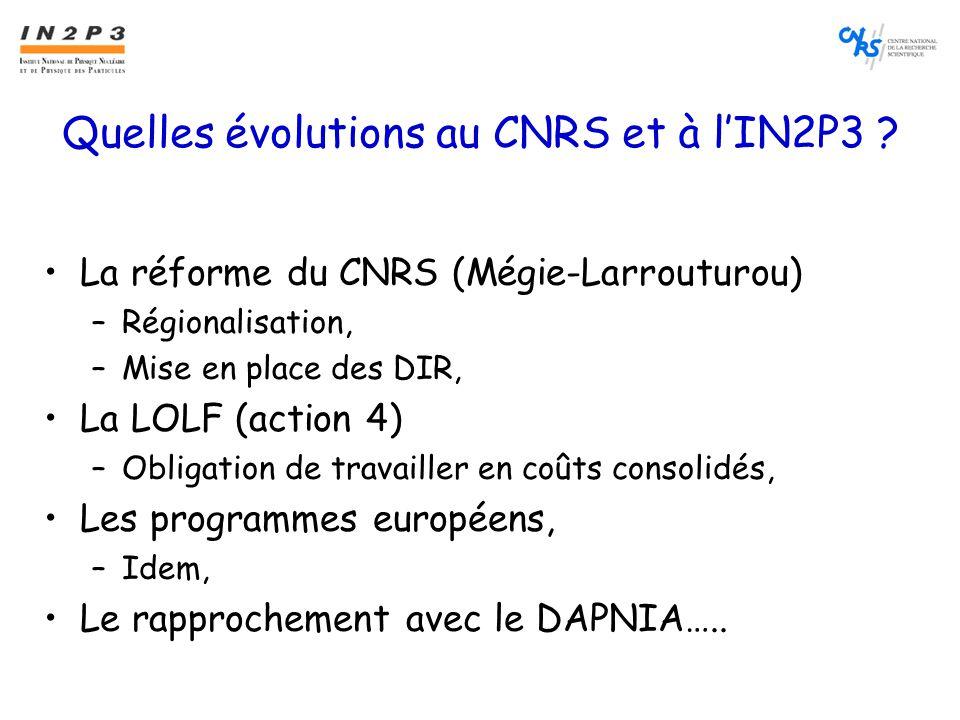 Quelles évolutions au CNRS et à l'IN2P3 .