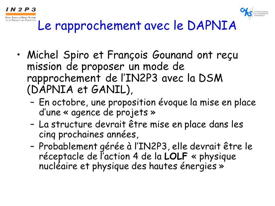 Le rapprochement avec le DAPNIA •Michel Spiro et François Gounand ont reçu mission de proposer un mode de rapprochement de l'IN2P3 avec la DSM (DAPNIA et GANIL), –En octobre, une proposition évoque la mise en place d'une « agence de projets » –La structure devrait être mise en place dans les cinq prochaines années, –Probablement gérée à l'IN2P3, elle devrait être le réceptacle de l'action 4 de la LOLF « physique nucléaire et physique des hautes énergies »