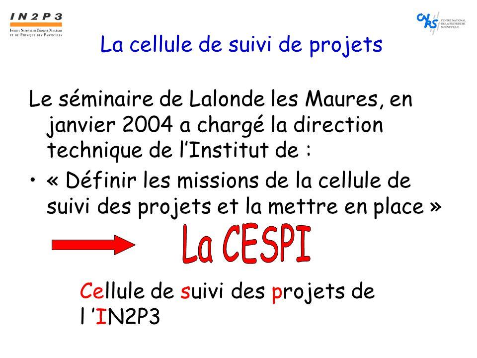 La cellule de suivi de projets Le séminaire de Lalonde les Maures, en janvier 2004 a chargé la direction technique de l'Institut de : •« Définir les missions de la cellule de suivi des projets et la mettre en place » Cellule de suivi des projets de l 'IN2P3