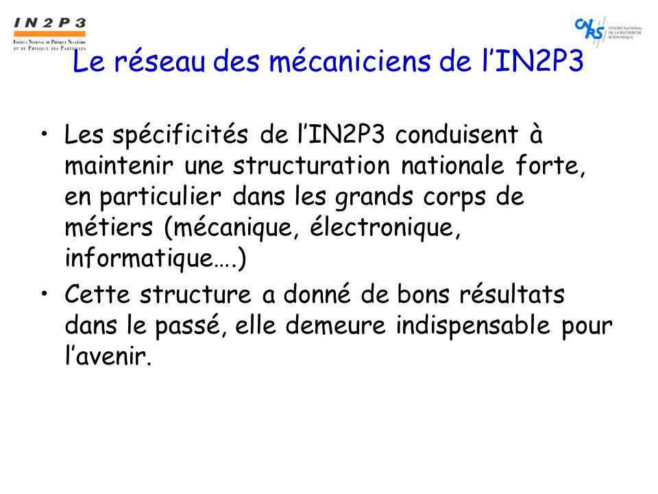 Le réseau des mécaniciens de l'IN2P3 •Les spécificités de l'IN2P3 conduisent à maintenir une structuration nationale forte, en particulier dans les grands corps de métiers (mécanique, électronique, informatique….) •Cette structure a donné de bons résultats dans le passé, elle demeure indispensable pour l'avenir.