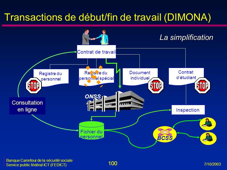 100 7/10/2003 Banque Carrefour de la sécurité sociale Service public fédéral ICT (FEDICT) Registre du personnel Registre du personnel spécial Document