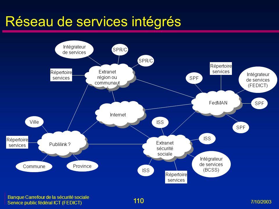 110 7/10/2003 Banque Carrefour de la sécurité sociale Service public fédéral ICT (FEDICT) Réseau de services intégrés Internet Extranet région ou comm