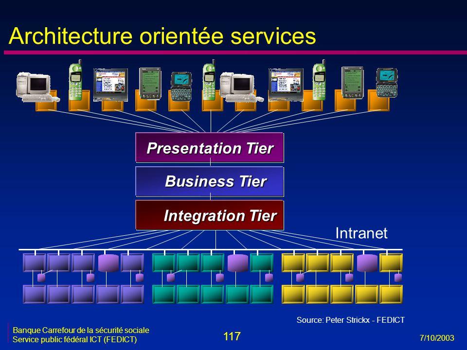 117 7/10/2003 Banque Carrefour de la sécurité sociale Service public fédéral ICT (FEDICT) Architecture orientée services Intranet Presentation Tier Business Tier Integration Tier Source: Peter Strickx - FEDICT