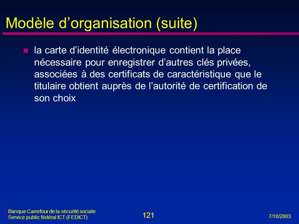121 7/10/2003 Banque Carrefour de la sécurité sociale Service public fédéral ICT (FEDICT) Modèle d'organisation (suite) n la carte d'identité électronique contient la place nécessaire pour enregistrer d'autres clés privées, associées à des certificats de caractéristique que le titulaire obtient auprès de l'autorité de certification de son choix