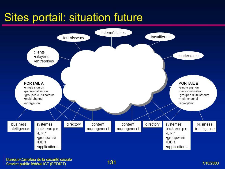 131 7/10/2003 Banque Carrefour de la sécurité sociale Service public fédéral ICT (FEDICT) Sites portail: situation future clients •citoyens •entrepris