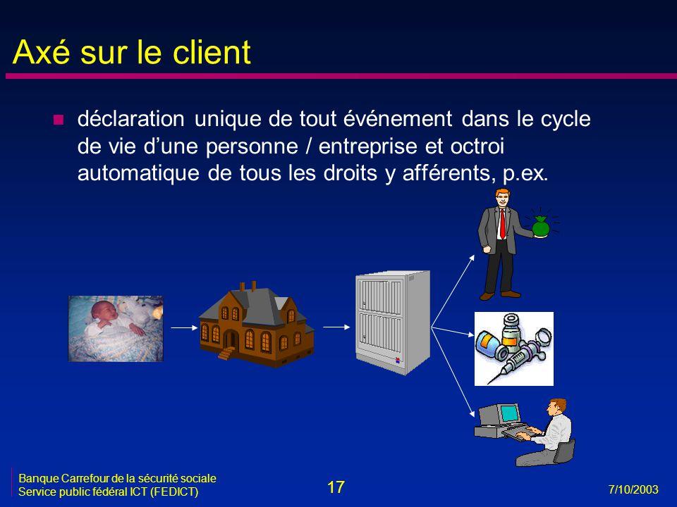 17 7/10/2003 Banque Carrefour de la sécurité sociale Service public fédéral ICT (FEDICT) Axé sur le client n déclaration unique de tout événement dans