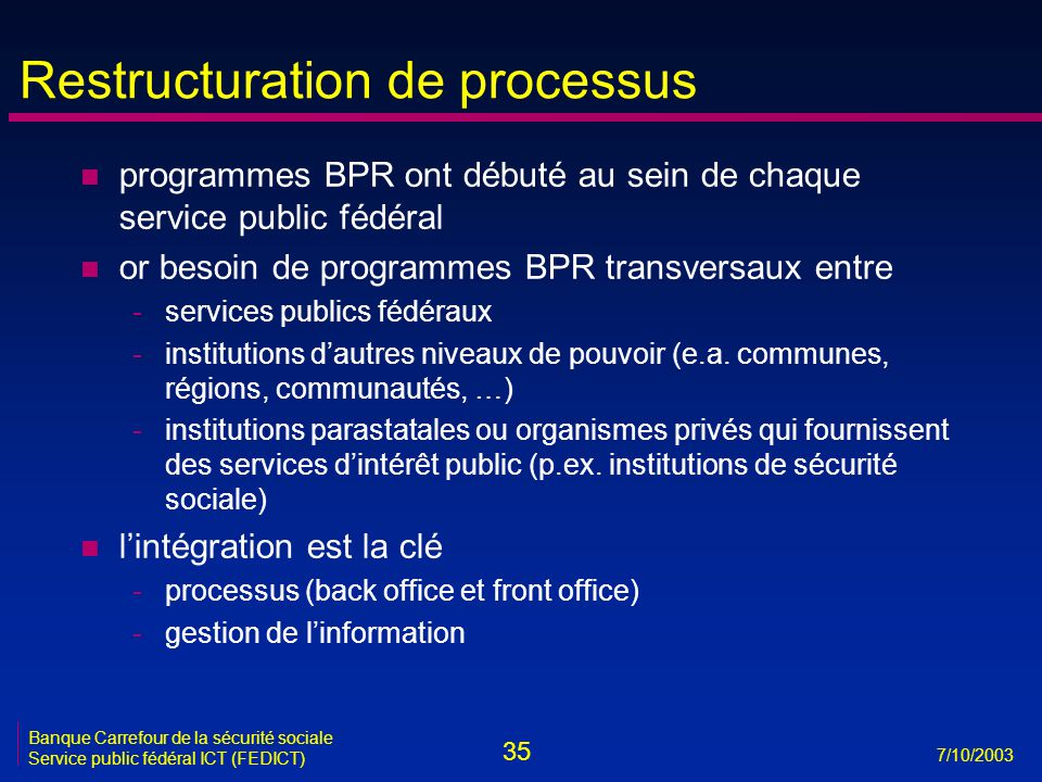 35 7/10/2003 Banque Carrefour de la sécurité sociale Service public fédéral ICT (FEDICT) Restructuration de processus n programmes BPR ont débuté au sein de chaque service public fédéral n or besoin de programmes BPR transversaux entre -services publics fédéraux -institutions d'autres niveaux de pouvoir (e.a.