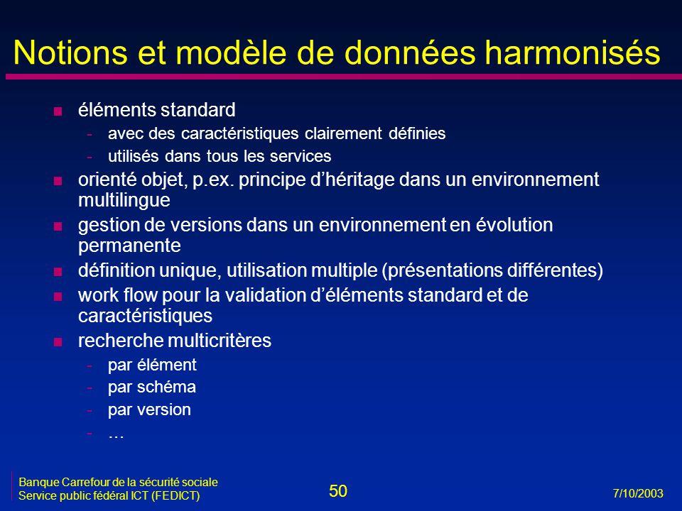 50 7/10/2003 Banque Carrefour de la sécurité sociale Service public fédéral ICT (FEDICT) Notions et modèle de données harmonisés n éléments standard -