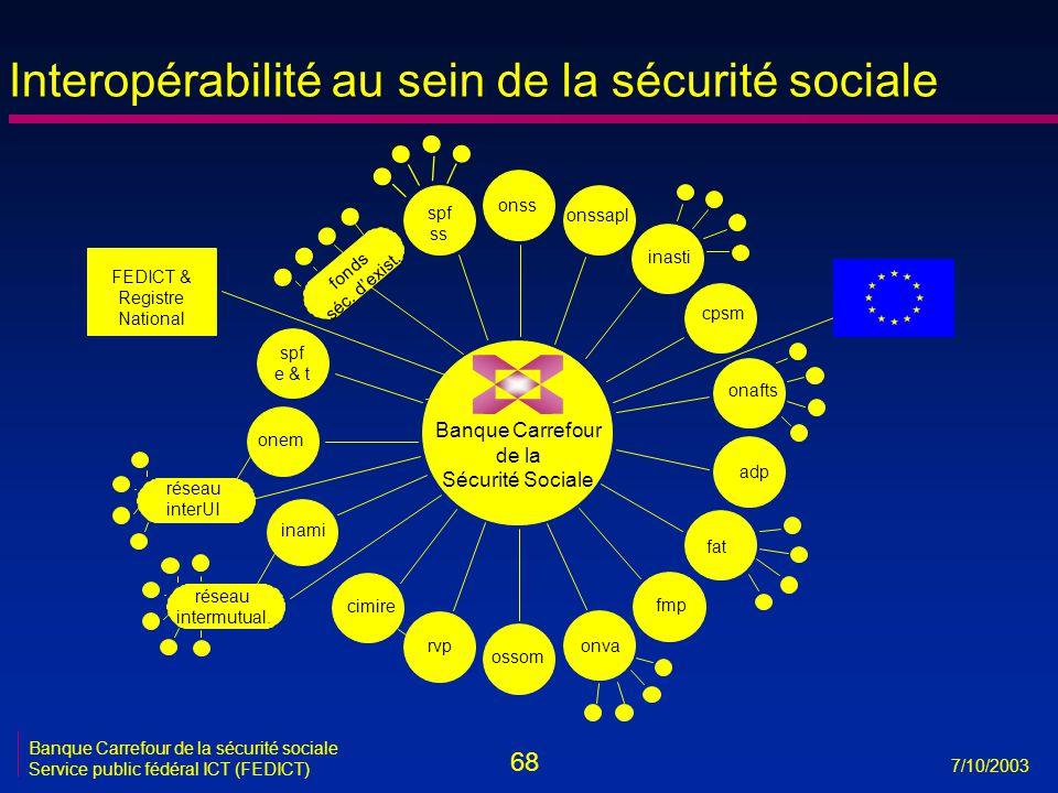 68 7/10/2003 Banque Carrefour de la sécurité sociale Service public fédéral ICT (FEDICT) Interopérabilité au sein de la sécurité sociale Banque Carref